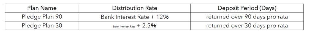koindex-rulebook-auto-reinvestment-plans-en