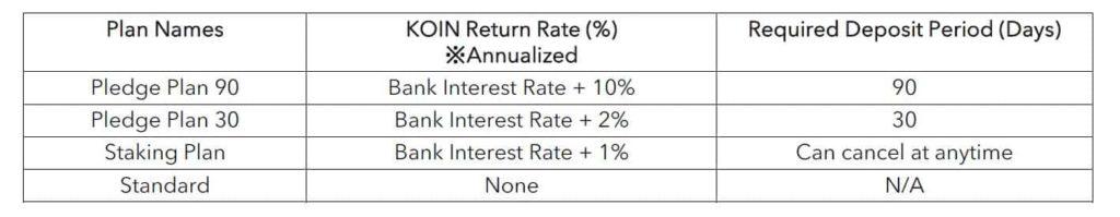 koindex-rulebook-investment-plans-en