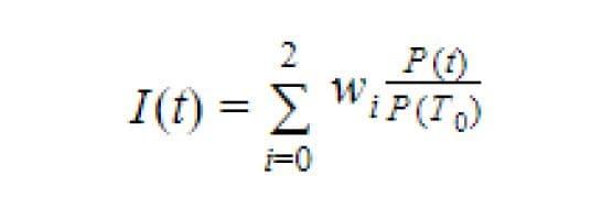 KOINインデックス計算式