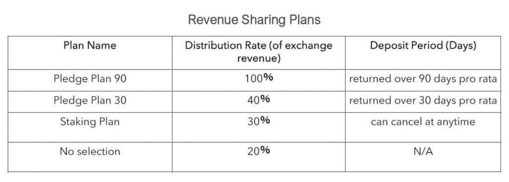 koindex-rulebook-revenue-sharing-en