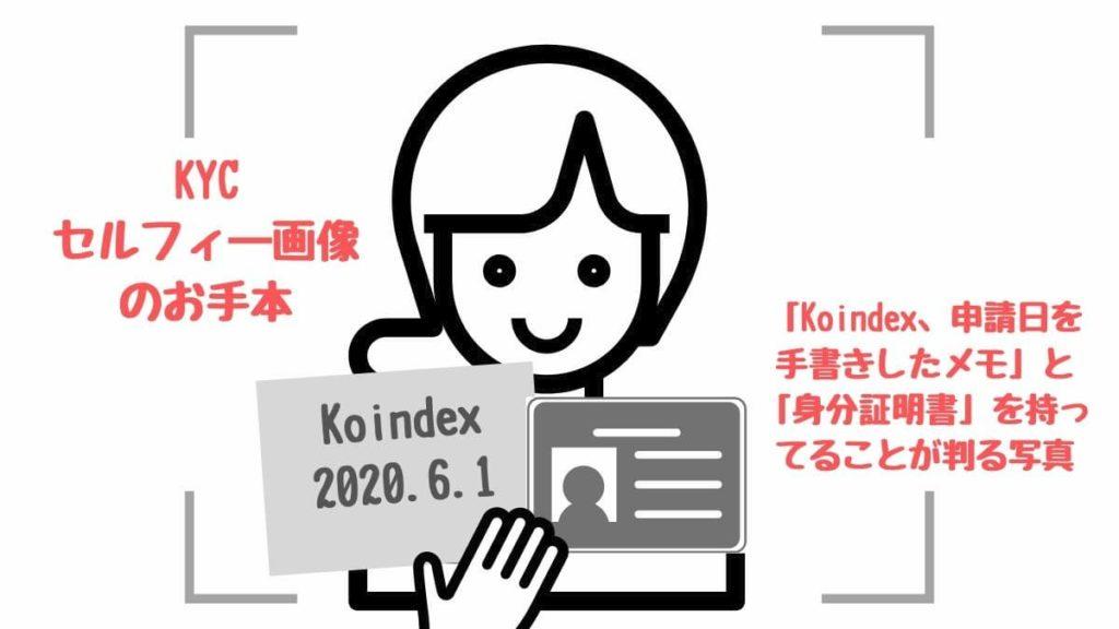 KoindexのKYCセルフィ―画像のお手本。