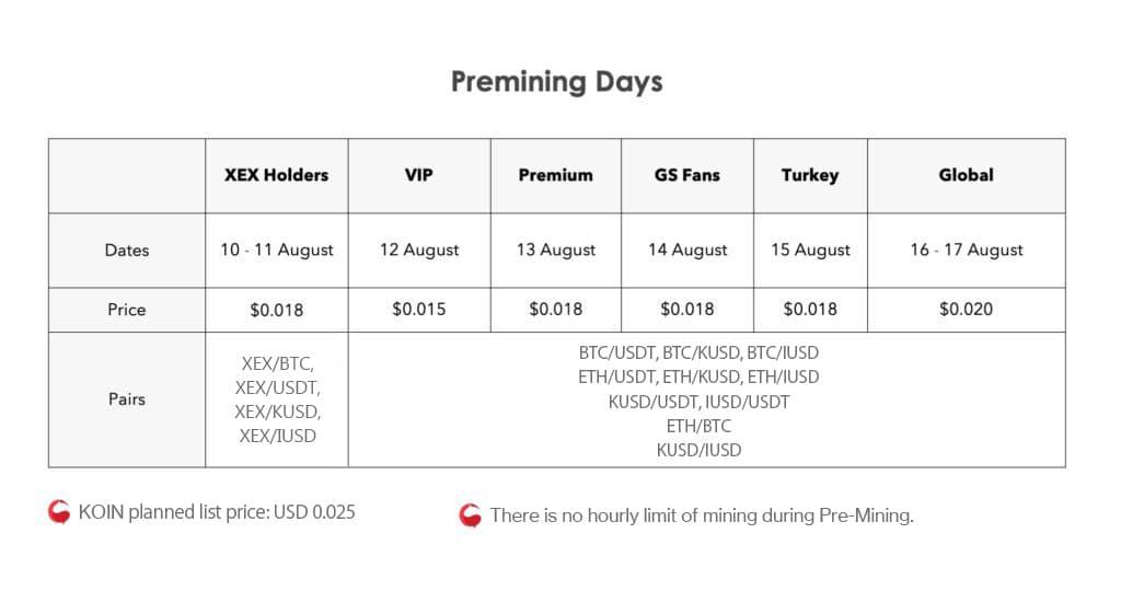Koindex Premining Days Calendar